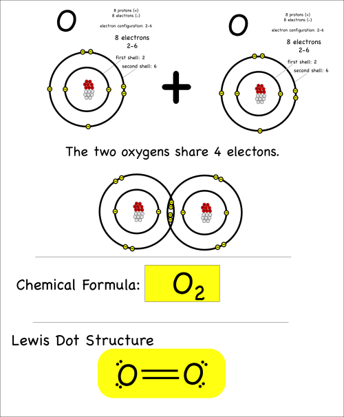 small resolution of oxygen gas