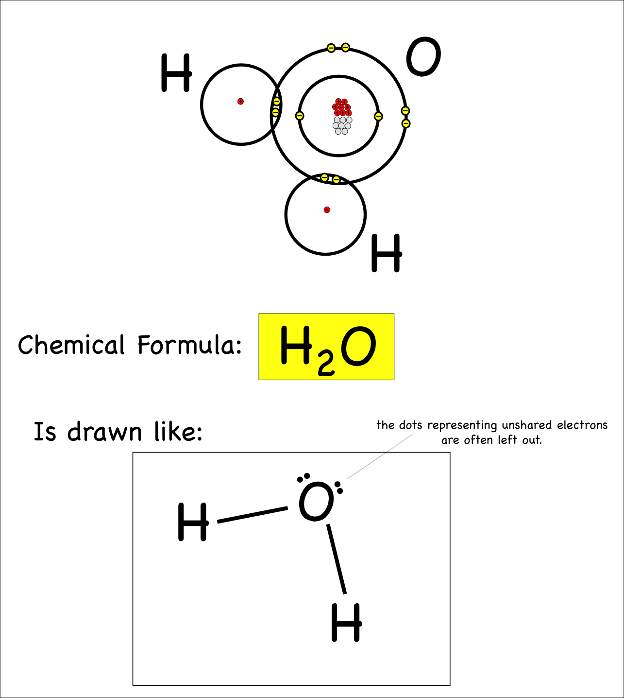 electron dot diagram of nh3 duo therm thermostat wiring chlorine imageresizertool com