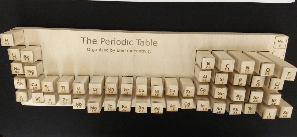 Generating Electricity Montessori Muddle