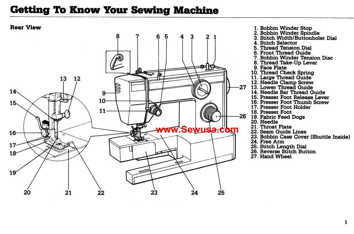 Montgomery Ward Sewing Machine Manual