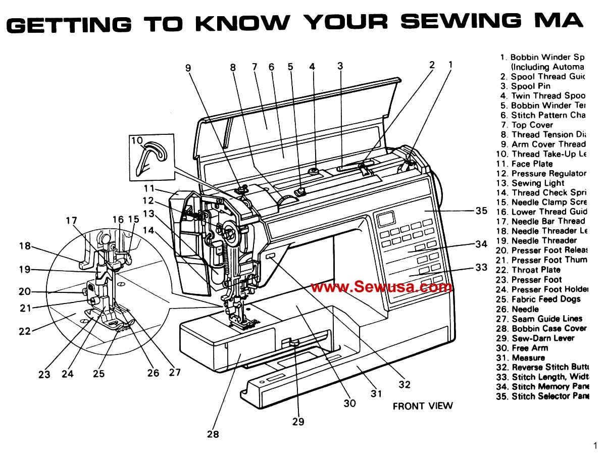 Montgomery Wards Sewing Machine Instruction and Service