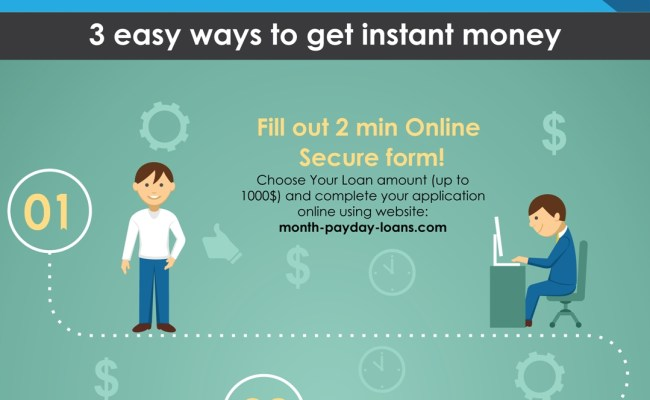 Payday Loans Online Same Day 100 1000 Cash Loans