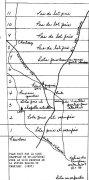 Plan de localisation de l'église Lafontaine