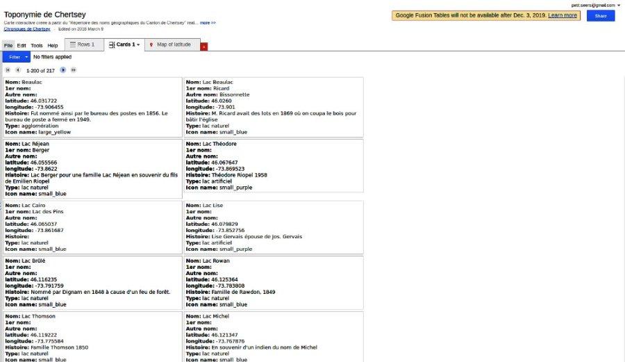 Carte interactive de Chertsey: les fiches