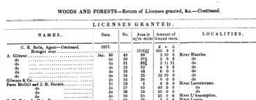 Rapport du Commissaire des Terres de la Couronne 1856