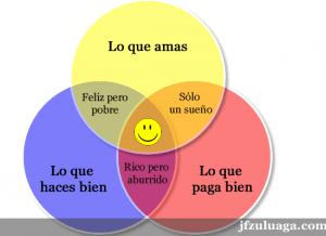 queharascontuvida_jfzuluaga_com