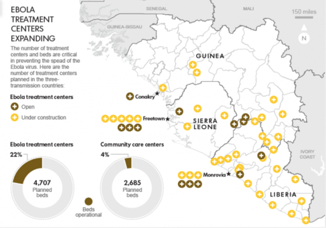 ebola treatment centers