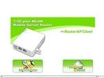3.5GplusWLANMobileServerRouter1.jpg