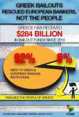 infografiagreekbailouts520x773