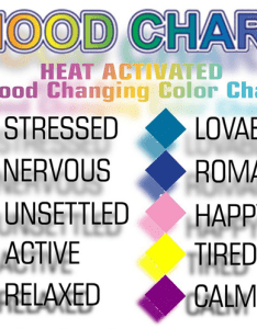 also understanding mood ring color chart rh moodringcolorchart