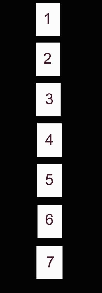 chakra spread chart