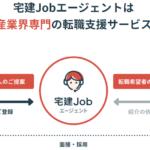 20代現役営業マンが土地活用のコンサル営業の仕事の実態を解説!