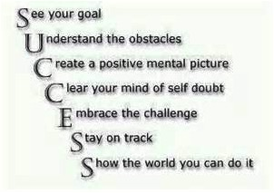 SEE YOUR GOAL