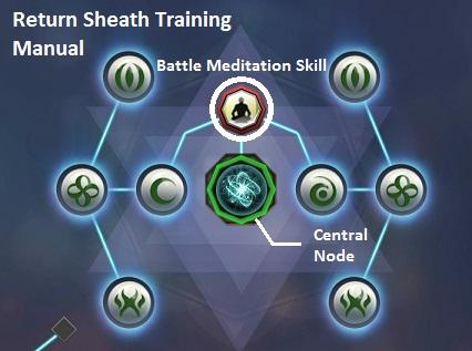 meridien-jianghu-mediation