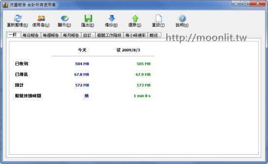 NetWorx 免安裝版 網路監控軟體 下載