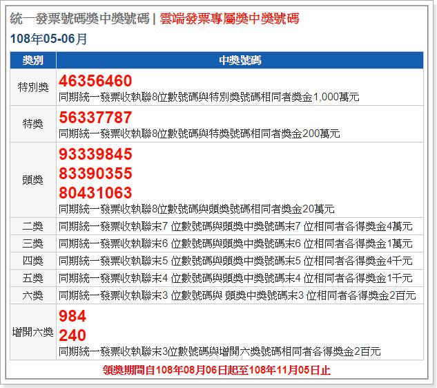 2019年(108)5 6月統一發票對獎號碼