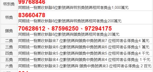 統一發票5.6 月發票對獎2017中獎號碼