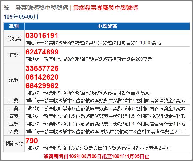 2020年(109)5 6月統一發票對獎號碼