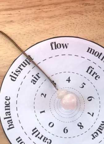 pendulum and pendulum chart to interview your pendulum with!