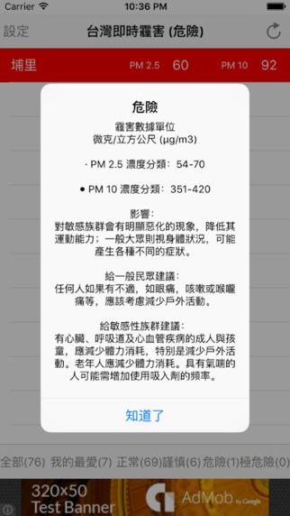 air_pm2.5_6