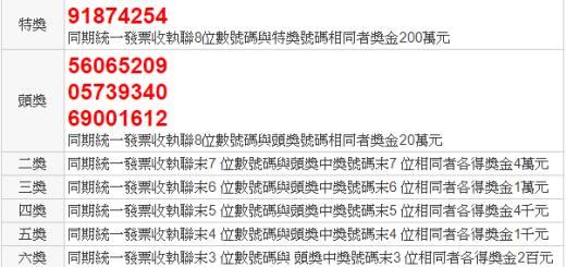 統一發票1 2月2018中獎號碼