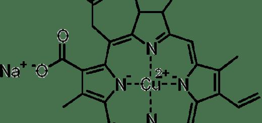 銅葉綠素是什麼
