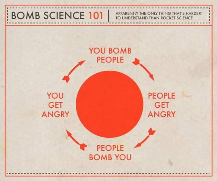 Bomb Cause & Effect