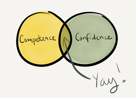 Competence: Super Short Story #748