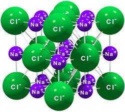 Create a crystal | 🌴Las Palmeras Molecular Dynamics🌴