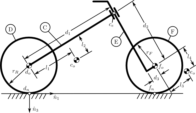 Bicycle Equations Of Motion — Human Control of a Bicycle