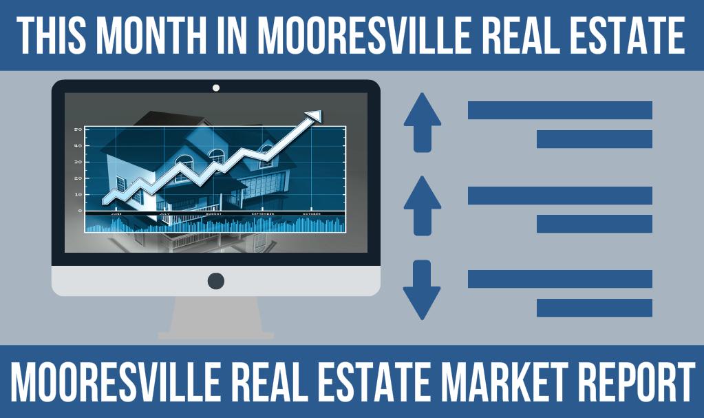 Mooresville Real Estate Market Report