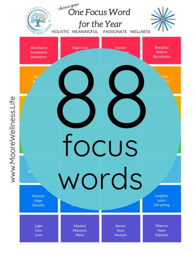 preview of 88 focus words of intention for the year