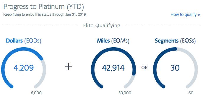 YTD AAdvantage Qualifying Activity