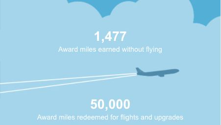 American Airlines Year In Review