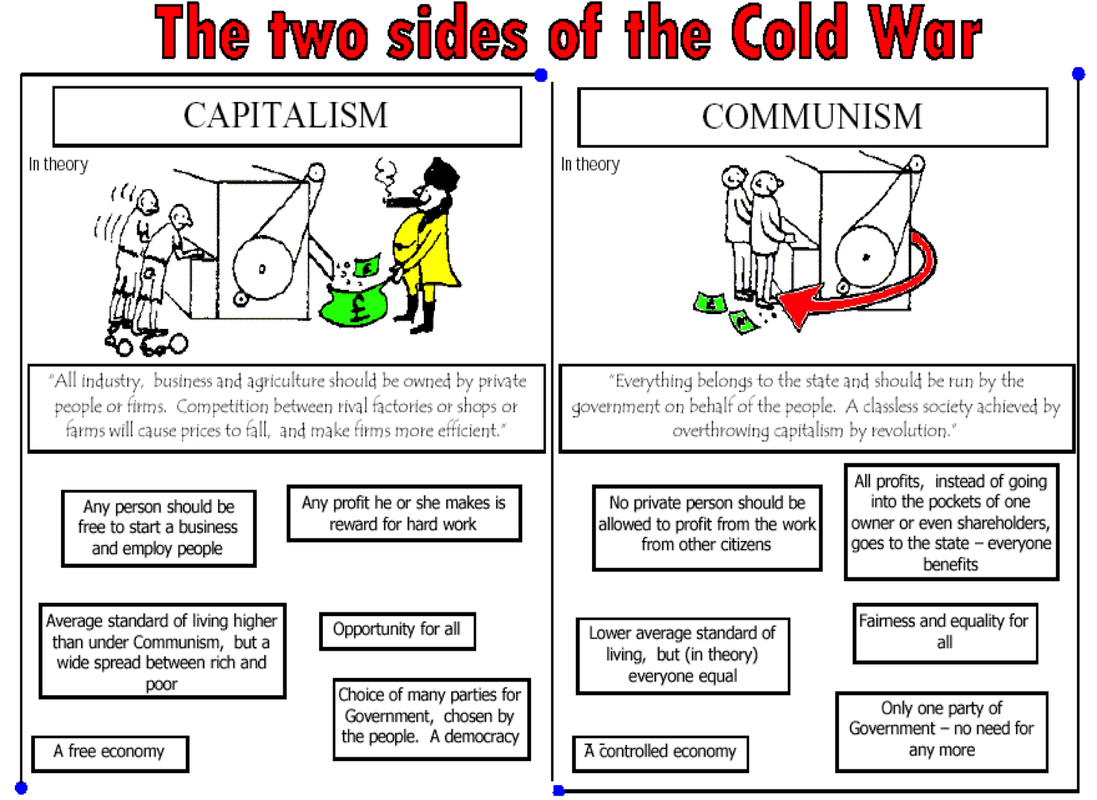 Printables Origins Of The Cold War Worksheet Mywcct