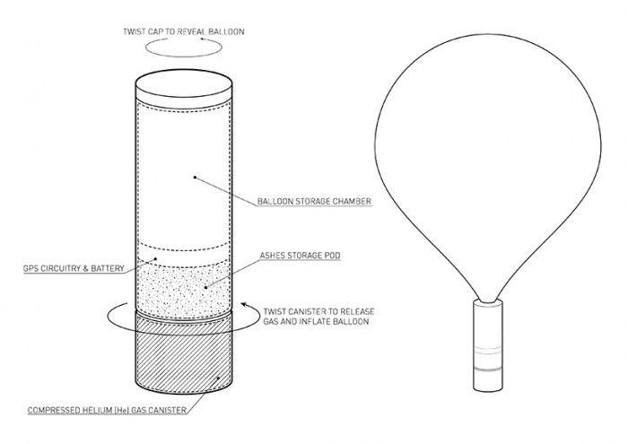 globo con cenizas para provocar lluvia funerales originales ecologicos 3