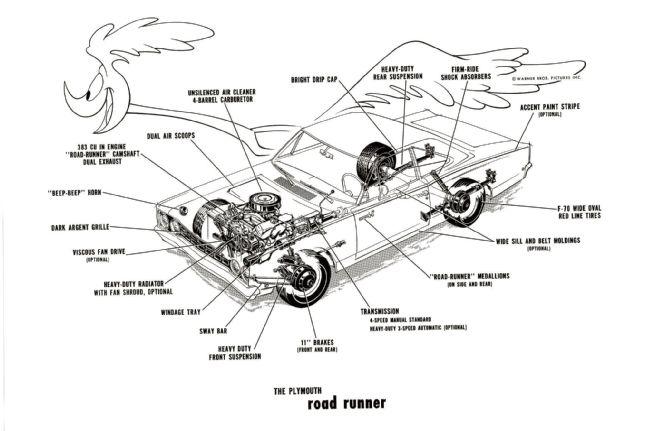 Wiring Harness For Mopar 383 Engine Chrysler LA Engine