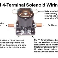 Gm Alternator Wiring Diagram 4 Wire Open Source Software Ford 4-terminal Solenoid | Mopar Connection Magazine A Comprehensive Daily Resource For ...