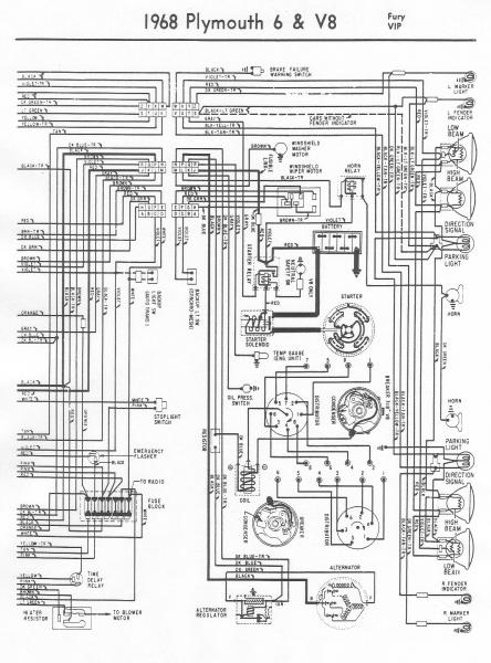 66 fury wiring diagram