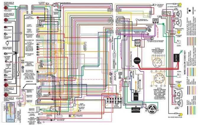 1972 plymouth satellite wiring diagram  1995 honda accord