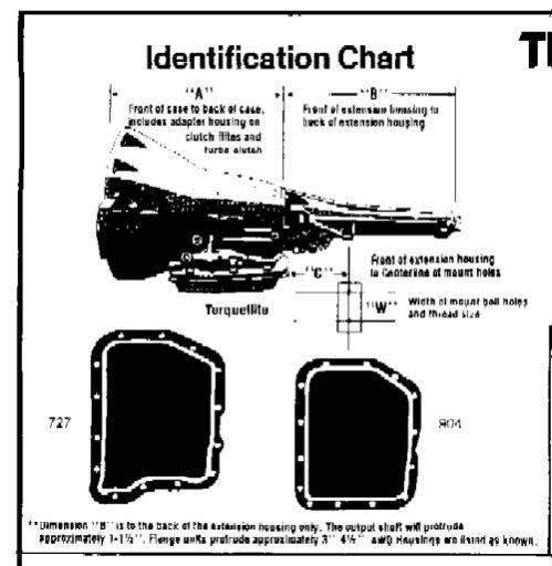 904 Transmission Identification