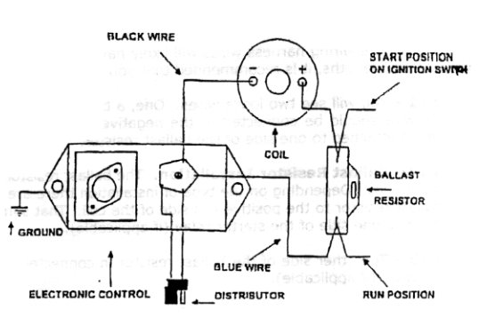 Mopar Electronic Ignition Conversion Wiring Diagram : 51