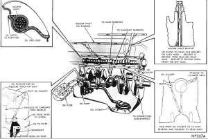 71 Dodge 360 engine FLYWHEEL qustion  Mopar Forums