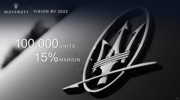 Maserati 5 year plan slide (FCA GROUP)