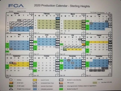 2020 SHAP production schedule (Anonymous)
