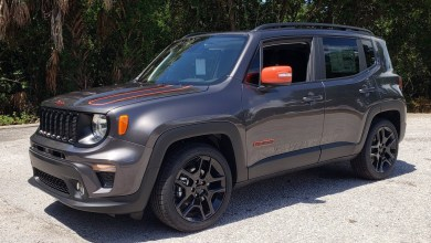 Photo of 2020 Jeep® Renegade Orange Edition Arrives On Dealers Lots: