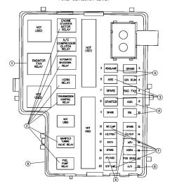 fuse box diagram for 2000 dodge neon wiring diagram portal 2002 dodge neon fuse box 2005 dodge neon fuse box [ 1050 x 1275 Pixel ]