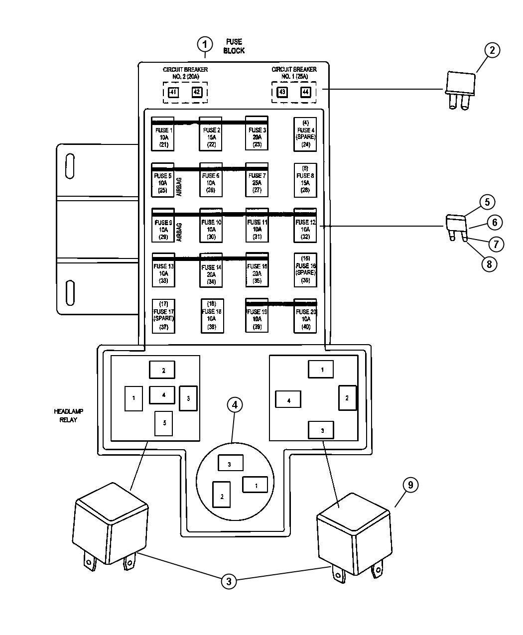 2005 pt cruiser fuse box diagram pioneer avh p4000dvd wiring chrysler relays fuses circuit breakers