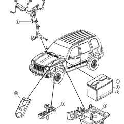 2002 Jeep Liberty Wiring Diagram Gy6 50cc Alternator Free Engine Image
