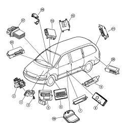 Dodge Grand Caravan Parts Diagram Nema 14 30 Wiring 2005 Get Free Image